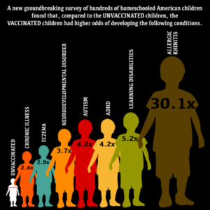 http://info.cmsri.org/the-driven-researcher-blog/vaccinated-vs.-unvaccinated-guess-who-is-sicker?